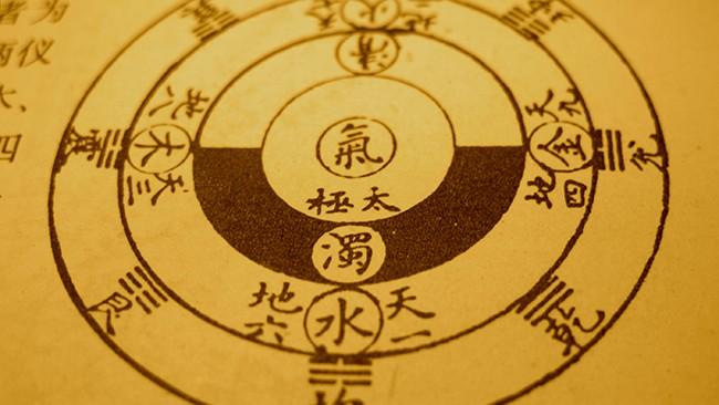 Conceptos sobre cosmología china: Yin Yang y el libro de las mutaciones